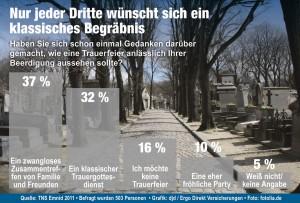 deutsche journalisten dienste Bild: 49639